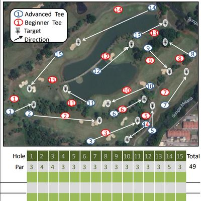 Course map/scorecard with long and short tees labeled