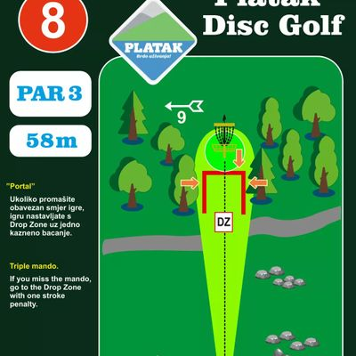 If you miss the mando, go to the Drop Zone with one stroke penalty